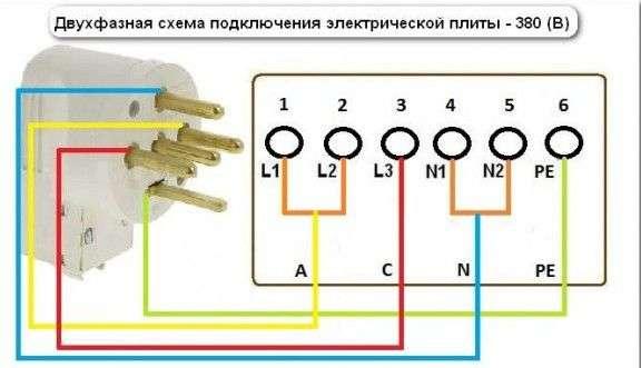 Підключення електроплити своїми руками