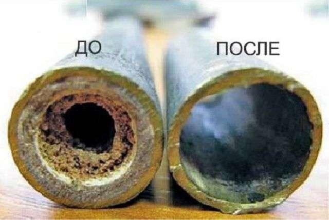 Акт опресування системи опалення