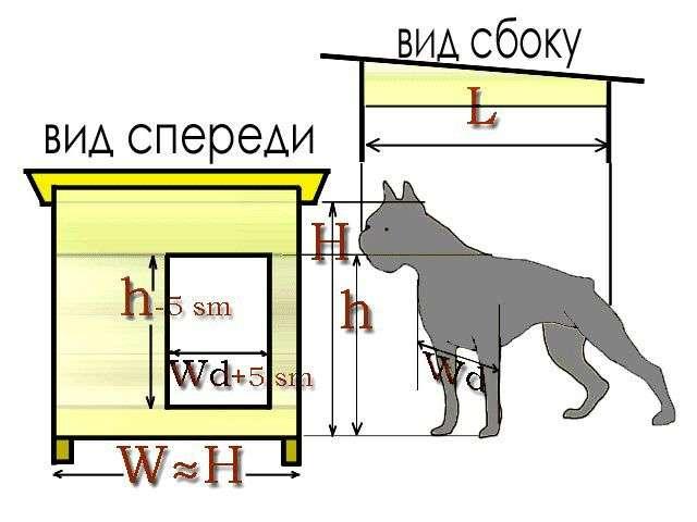Будка для собаки своїми руками
