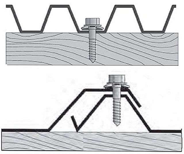 Як правильно накривати дах профнастилом