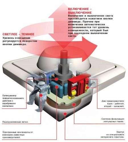 Схема підключення диммера