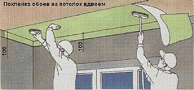 Ремонт стелі своїми руками