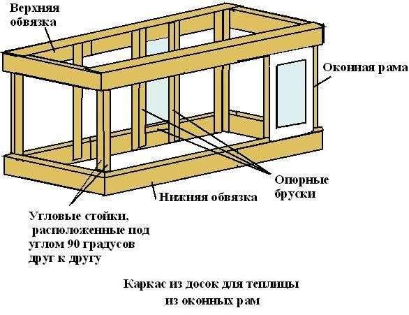 Теплиця з старих віконних рам
