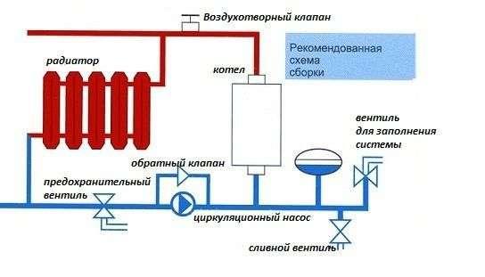 Електродний котел своїми руками