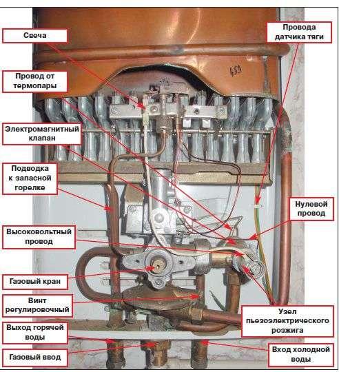 Ремонт газової колонки своїми руками