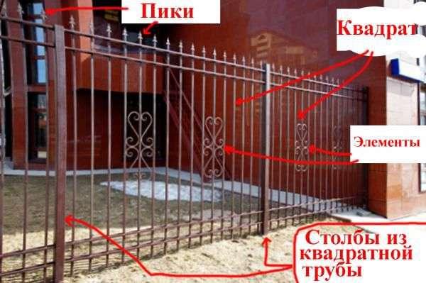 Кований паркан своїми руками