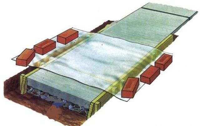 Коли знімати опалубку після заливки бетону