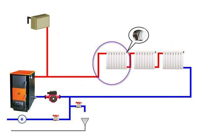 Система опалення ленінградка